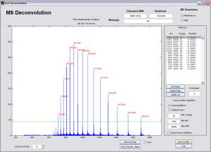 ProteinDeconvolution