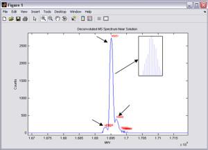 ProteinDeconvolution_II