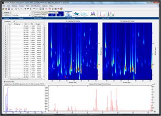 GCxGC-Analyzer™: Comprehensive GCxGC/MS Deconvolution and