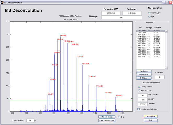 Direct Mass Spec Protein Deconvolution | MsMetrix Accelerating Data  Analysis in LC/MS and GC/MS