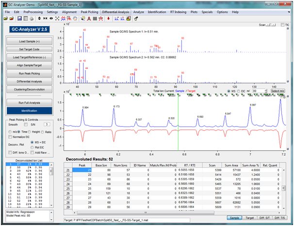 GC-Analyzer | MsMetrix Accelerating Data Analysis in LC/MS